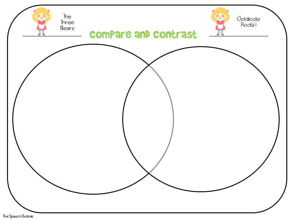 Compare And Contrast Essay Venn Diagram Need Someone To Write My Essay