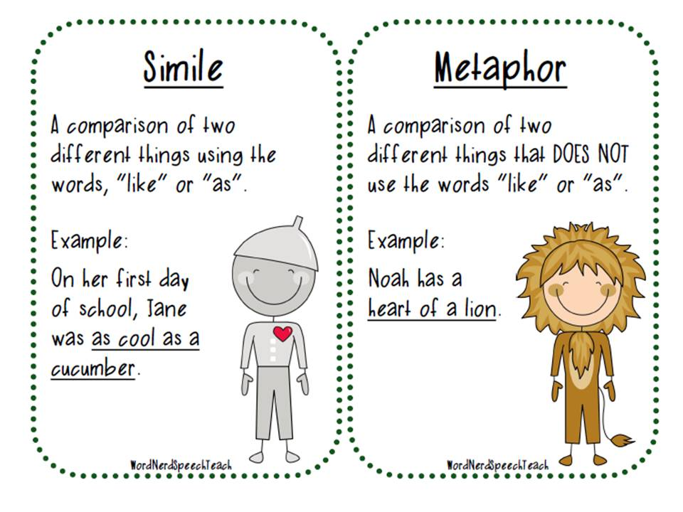 Figurative Language Simile Metaphor Lessons Tes Teach