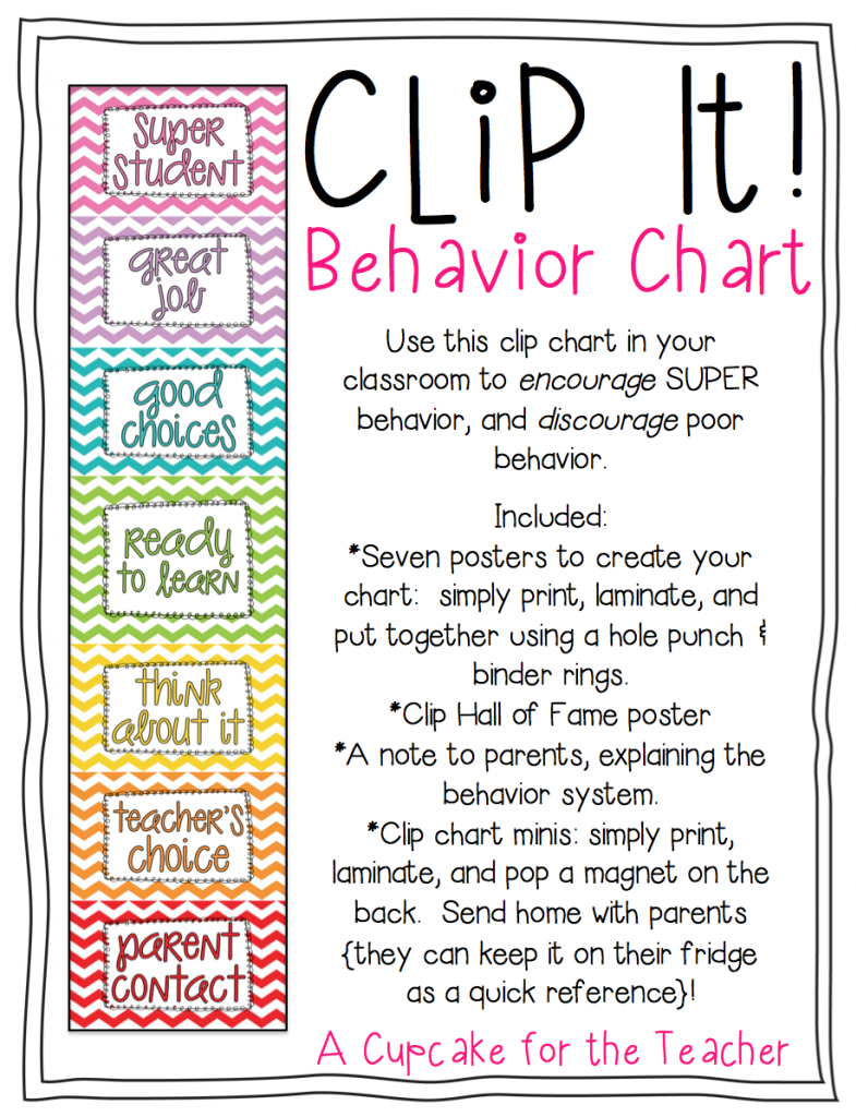 Love It and List It: Behavior Management