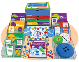 Kits and Programs All SLPs Should Know About