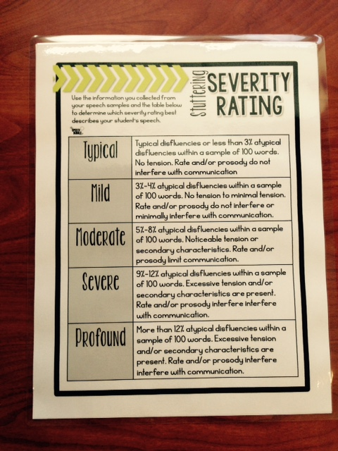 the stuttering screener the speech bubble slp severity rating form