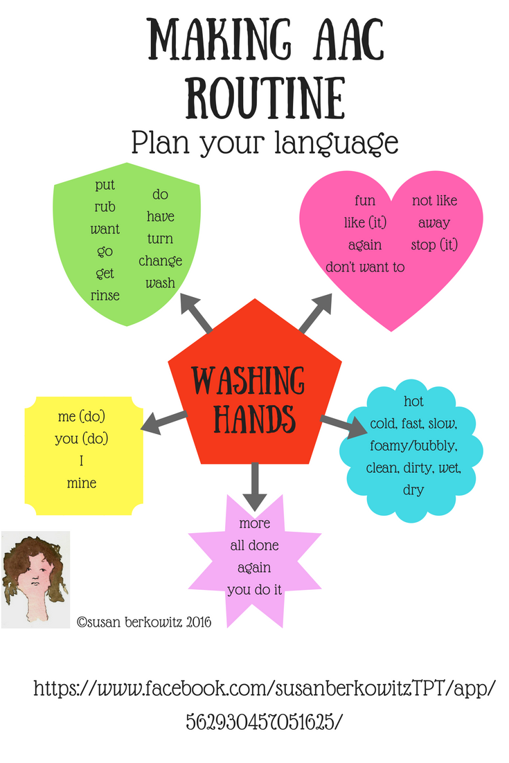 washing-hands-aac-plan_pin
